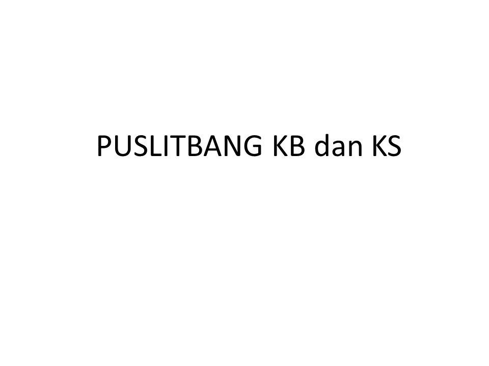PUSLITBANG KB dan KS