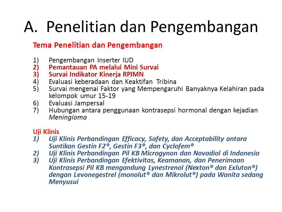 Tema Penelitian dan Pengembangan 1)Pengembangan Inserter IUD 2)Pemantauan PA melalui Mini Survai 3)Survai Indikator Kinerja RPJMN 4)Evaluasi keberadaan dan Keaktifan Tribina 5)Survai mengenai Faktor yang Mempengaruhi Banyaknya Kelahiran pada kelompok umur 15-19 6)Evaluasi Jampersal 7)Hubungan antara penggunaan kontrasepsi hormonal dengan kejadian Meningioma Uji Klinis 1)Uji Klinis Perbandingan Efficacy, Safety, dan Acceptability antara Suntikan Gestin F2®, Gestin F3®, dan Cyclofem® 2)Uji Klinis Perbandingan Pil KB Microgynon dan Novadiol di Indonesia 3)Uji Klinis Perbandingan Efektivitas, Keamanan, dan Penerimaan Kontrasepsi Pil KB mengandung Lynestrenol (Nexton® dan Exluton®) dengan Levonegestrel (monolut® dan Mikrolut®) pada Wanita sedang Menyusui A.