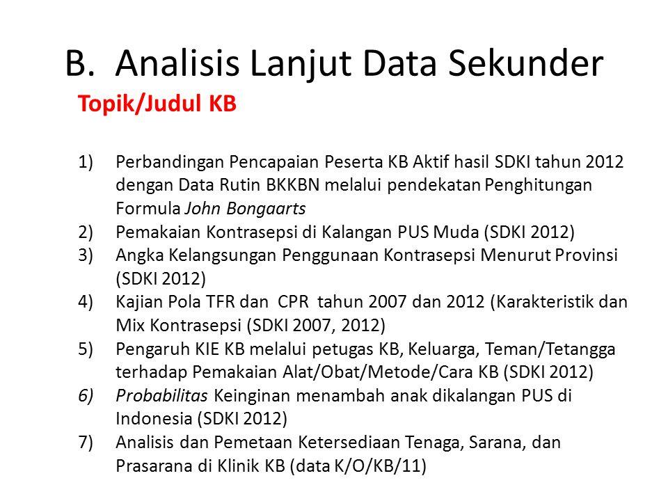 Lanjutan… 9)Faktor-faktor yang mempengaruhi Masih Tingginya Unmetneed (SDKI 2012) 10)Gambaran/Karakteristik peserta KB postpartum dan post aborsi (SDKI 2012) 11)Karakteristik peserta KB tradisional di Indonesia (SDKI 2012) Topik KS 1.Rencana Remaja dalam Kehidupan Berkeluarga (RPJMN) 2.Sikap dan Perilaku Hubungan Seksual Pranikah pada Remaja 15-24 Tahun (SDKI,2012) 3.Pengetahuan, Sikap, dan Perilaku KB dan KR pada Hamil Risiko Tinggi di Indonesia (SDKI 2012) 4.Potensi Keluarga Punya Balita, Remaja, dan Lansia untuk mengikuti kelompok BKB,BKR,BKL (RPJMN)
