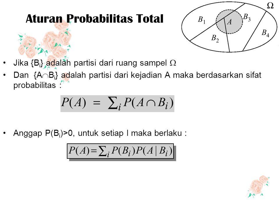 Aturan Probabilitas Total Jika {B i } adalah partisi dari ruang sampel  Dan {A  B i } adalah partisi dari kejadian A maka berdasarkan sifat probabil