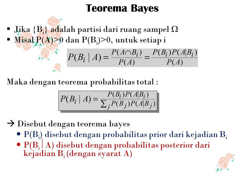 Teorema Bayes  Jika {B i } adalah partisi dari ruang sampel   Misal P(A)>0 dan P(B i )>0, untuk setiap i Maka dengan teorema probabilitas total : 