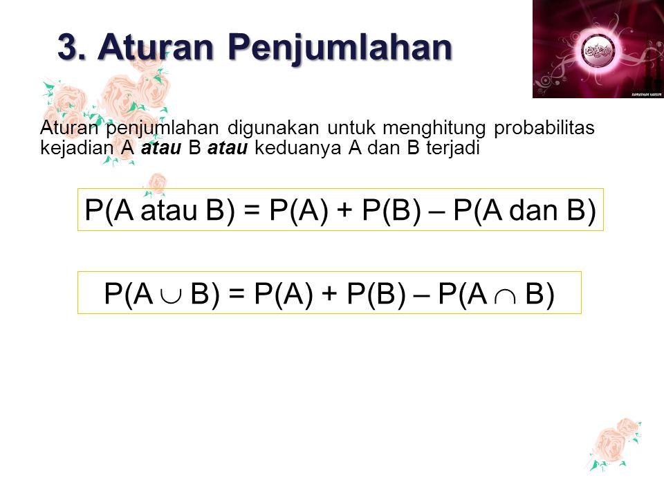 3. Aturan Penjumlahan Aturan penjumlahan digunakan untuk menghitung probabilitas kejadian A atau B atau keduanya A dan B terjadi P(A atau B) = P(A) +