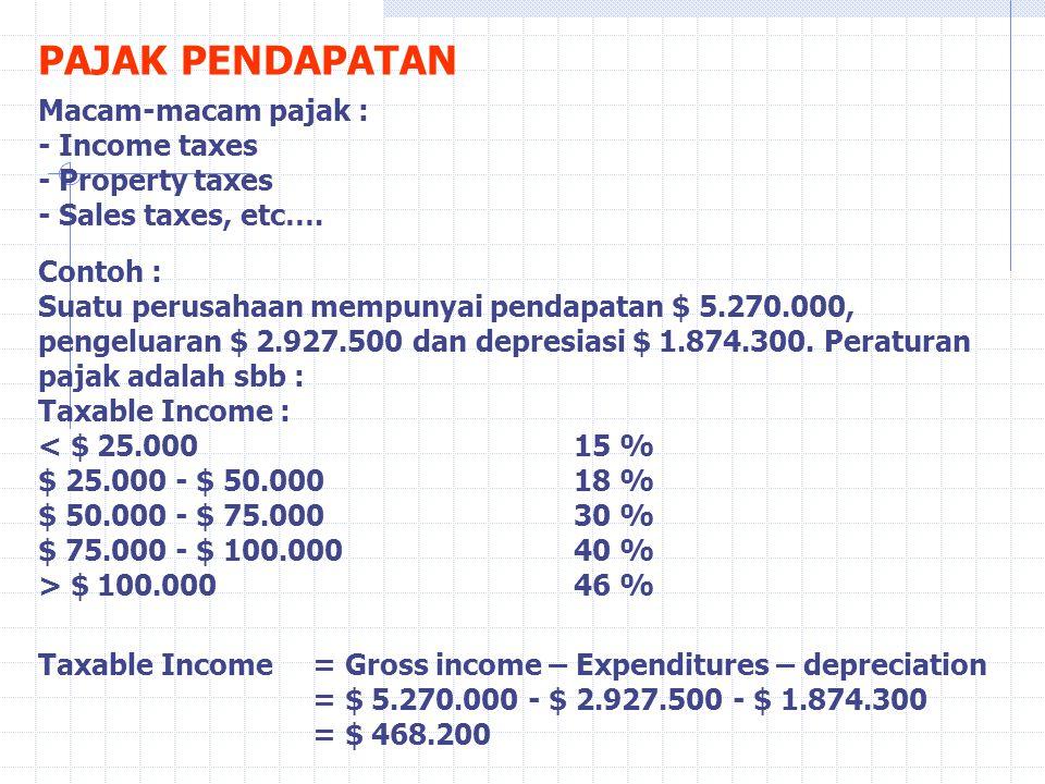 PAJAK PENDAPATAN Macam-macam pajak : - Income taxes - Property taxes - Sales taxes, etc…. Contoh : Suatu perusahaan mempunyai pendapatan $ 5.270.000,