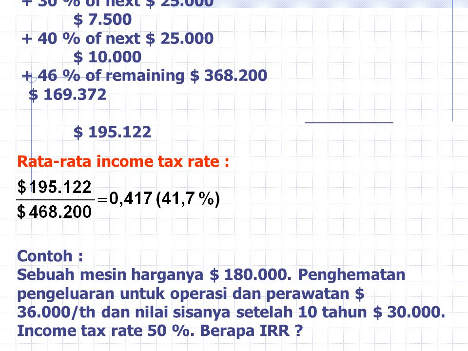 Income Taxes : + 15 % of first $ 25.000 $ 3.750 + 18 % of next $ 25.000 $ 4.500 + 30 % of next $ 25.000 $ 7.500 + 40 % of next $ 25.000 $ 10.000 + 46