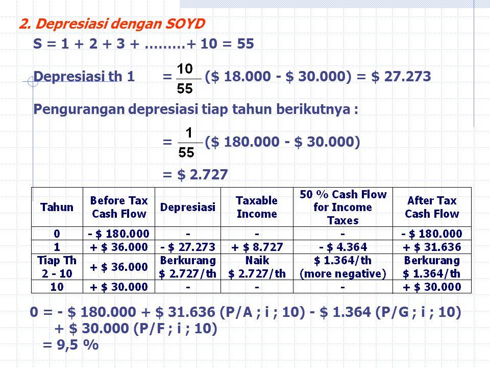 2. Depresiasi dengan SOYD S = 1 + 2 + 3 + ………+ 10 = 55 Depresiasi th 1 = ($ 18.000 - $ 30.000) = $ 27.273 Pengurangan depresiasi tiap tahun berikutnya