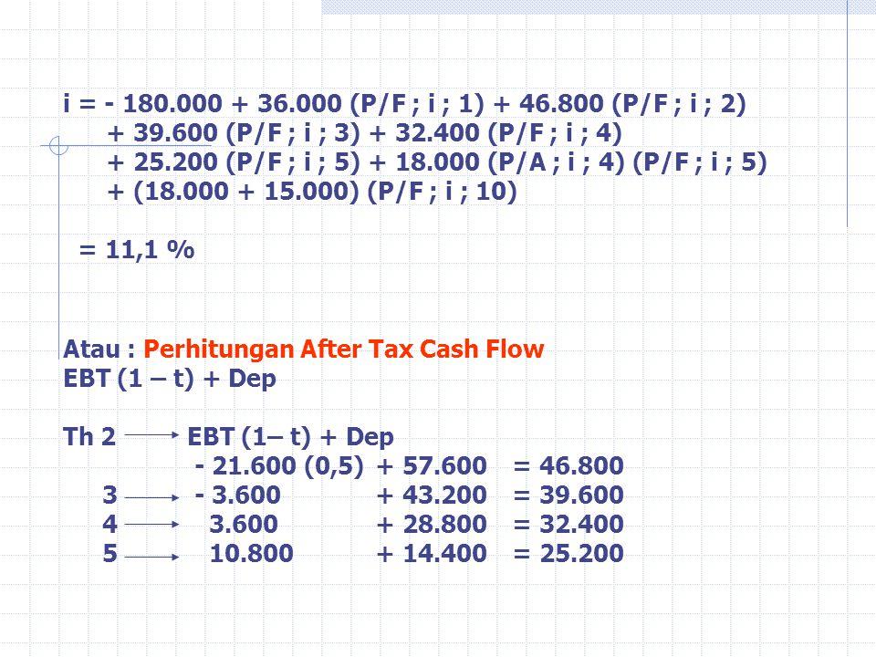 i = - 180.000 + 36.000 (P/F ; i ; 1) + 46.800 (P/F ; i ; 2) + 39.600 (P/F ; i ; 3) + 32.400 (P/F ; i ; 4) + 25.200 (P/F ; i ; 5) + 18.000 (P/A ; i ; 4