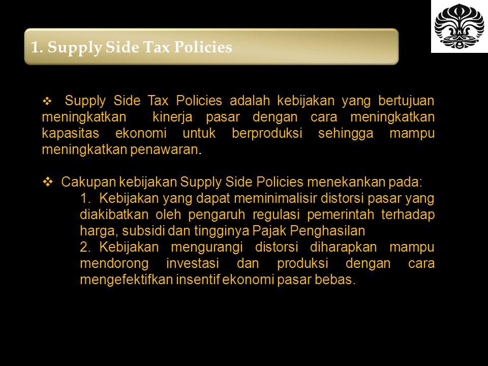 1. Supply Side Tax Policies  Supply Side Tax Policies adalah kebijakan yang bertujuan meningkatkan kinerja pasar dengan cara meningkatkan kapasitas e