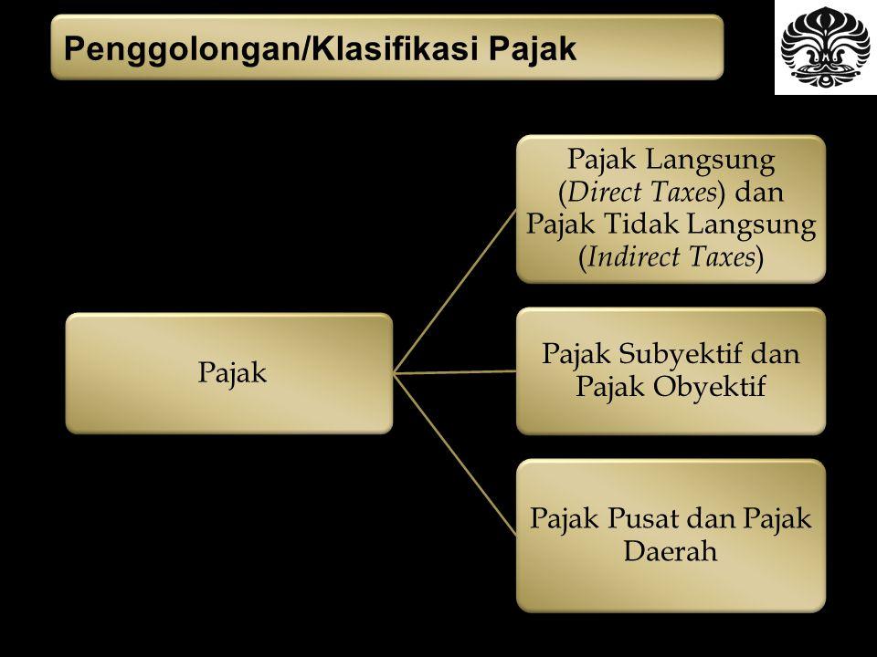 Penggolongan/Klasifikasi Pajak Pajak Pajak Langsung ( Direct Taxes ) dan Pajak Tidak Langsung ( Indirect Taxes ) Pajak Subyektif dan Pajak Obyektif Pajak Pusat dan Pajak Daerah