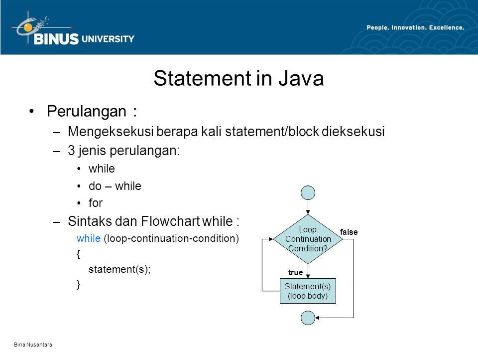 Bina Nusantara Statement in Java Perulangan : –Mengeksekusi berapa kali statement/block dieksekusi –3 jenis perulangan: while do – while for –Sintaks