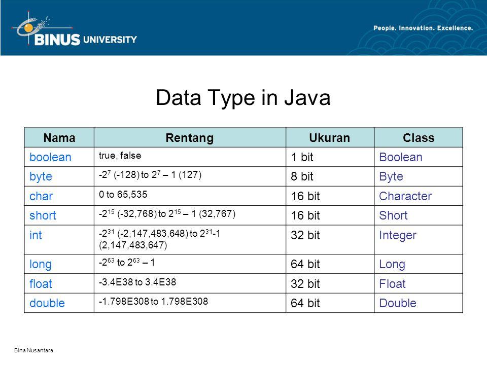 Bina Nusantara Referensi Introduction to Java.7ed.