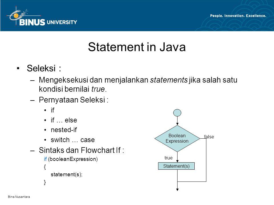 Bina Nusantara Statement in Java –Sintaks dan Flowchart If - Else : if (booleanExpression) { statement(s)-for-the-true-case; } else { statement(s)-for-the-false-case } –Sintaks dan Flowchart Switch-Case : switch (switch-expression) { case value1:statement(s)1; break; case value2:statement(s)2; break; … case valueN:statement(s)N; break; default:statement(s)-for-default; } Boolean Expression Statement(s) for the true case false Statement(s) for the false case true break Statement(s)1 status 1 break Statement(s)2 status 2 break Statement(s)3 status 3 break Statement(s)4 status 4 Default actions default