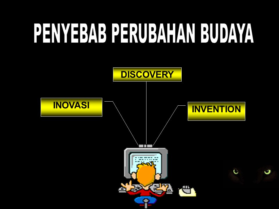 INVENTION INOVASI DISCOVERY