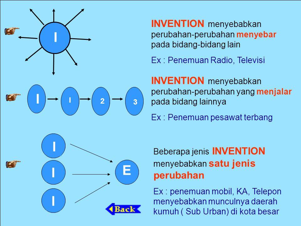I I I E I I 2 3 I INVENTION menyebabkan perubahan-perubahan menyebar pada bidang-bidang lain Ex : Penemuan Radio, Televisi INVENTION menyebabkan perub