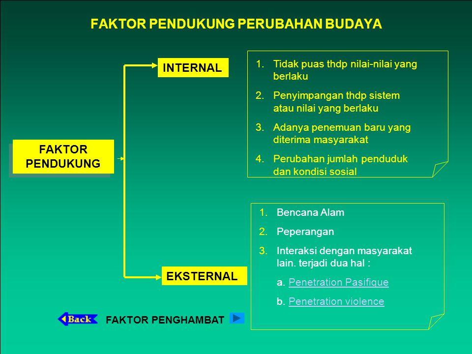 FAKTOR PENDUKUNG PERUBAHAN BUDAYA FAKTOR PENDUKUNG INTERNAL 1.Tidak puas thdp nilai-nilai yang berlaku 2.Penyimpangan thdp sistem atau nilai yang berl