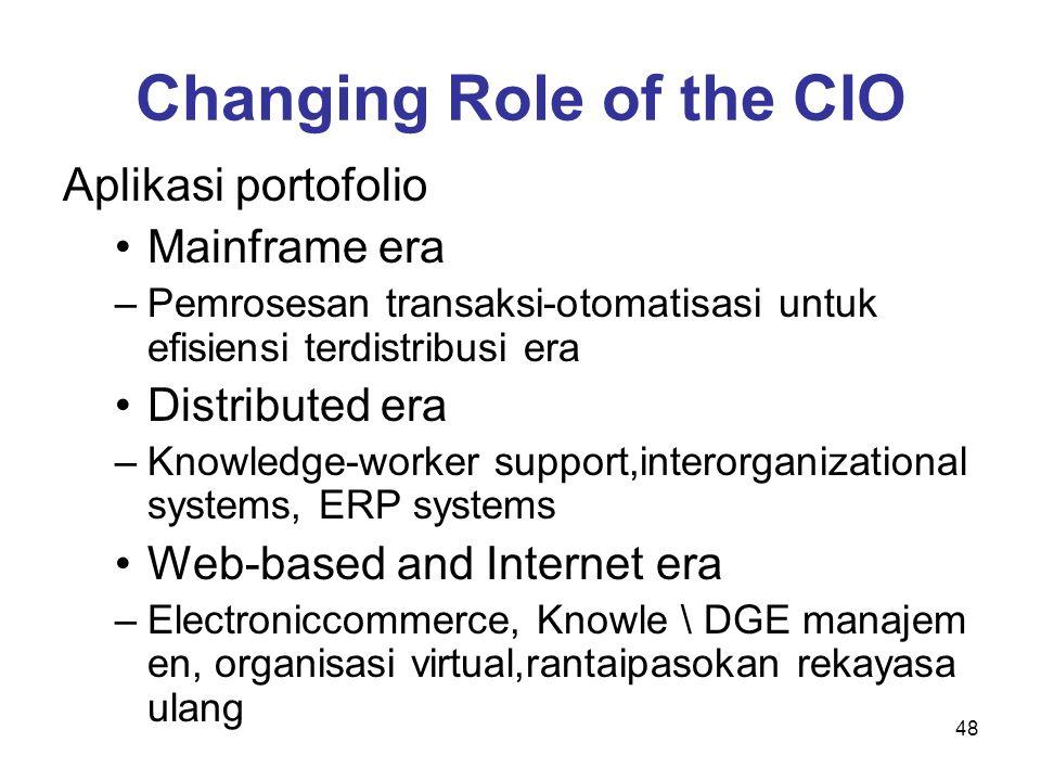 48 Changing Role of the CIO Aplikasi portofolio Mainframe era –Pemrosesan transaksi-otomatisasi untuk efisiensi terdistribusi era Distributed era –Kno