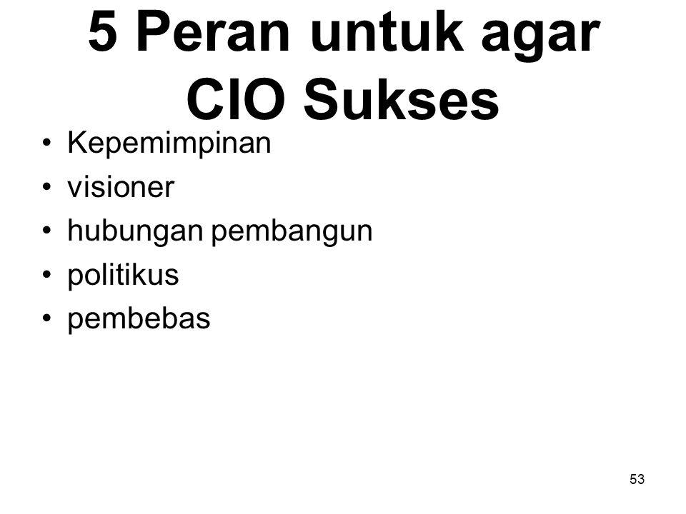 53 5 Peran untuk agar CIO Sukses Kepemimpinan visioner hubungan pembangun politikus pembebas