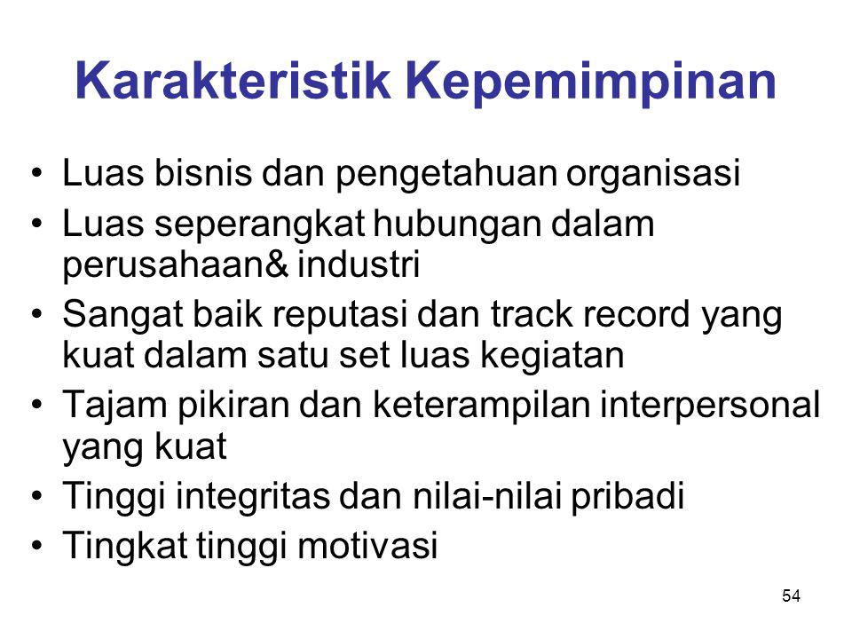 54 Karakteristik Kepemimpinan Luas bisnis dan pengetahuan organisasi Luas seperangkat hubungan dalam perusahaan& industri Sangat baik reputasi dan tra