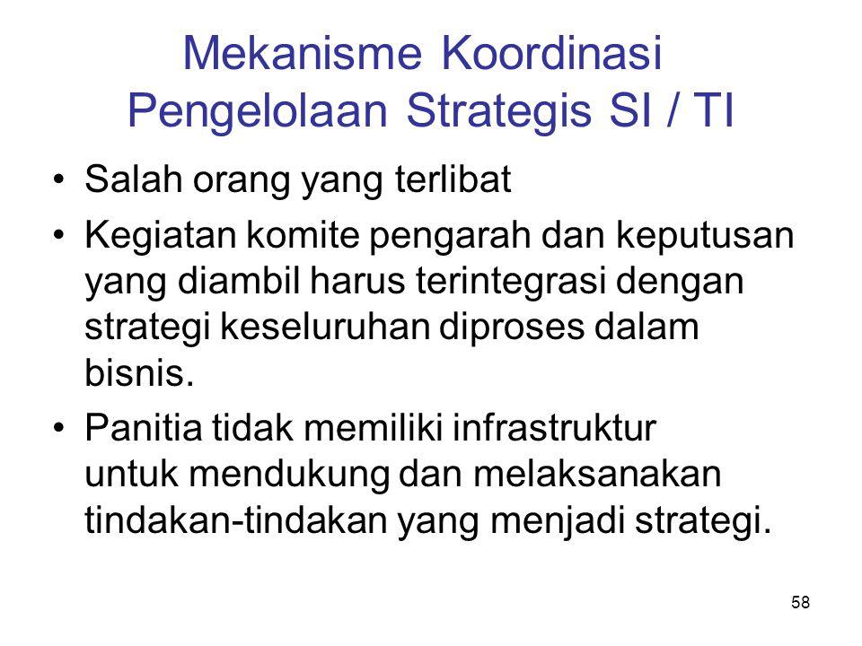 58 Mekanisme Koordinasi Pengelolaan Strategis SI / TI Salah orang yang terlibat Kegiatan komite pengarah dan keputusan yang diambil harus terintegrasi