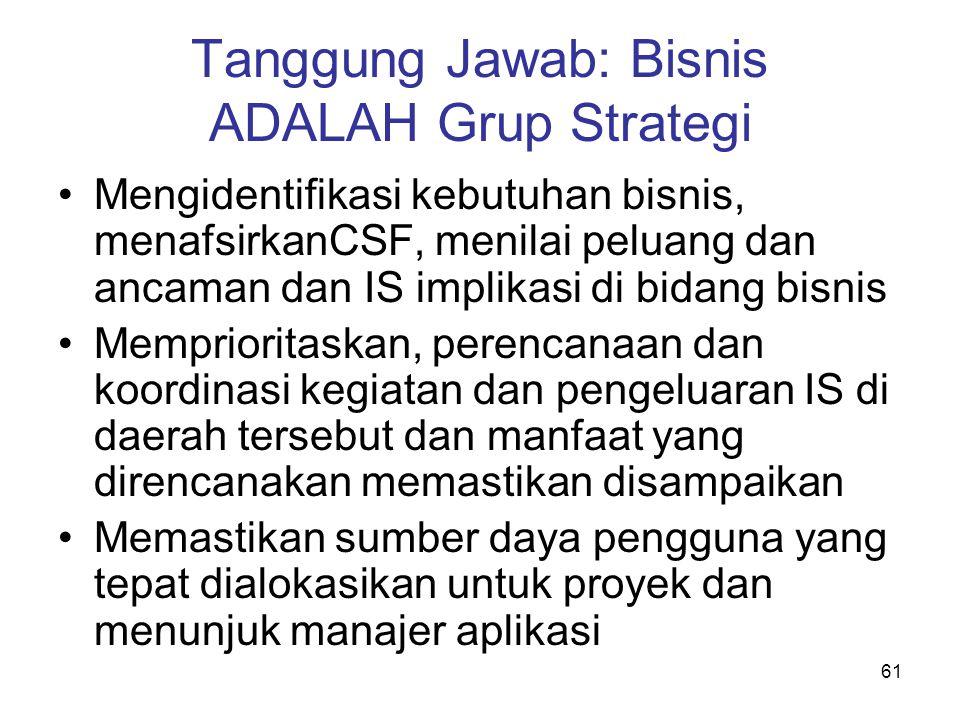 61 Tanggung Jawab: Bisnis ADALAH Grup Strategi Mengidentifikasi kebutuhan bisnis, menafsirkanCSF, menilai peluang dan ancaman dan IS implikasi di bida