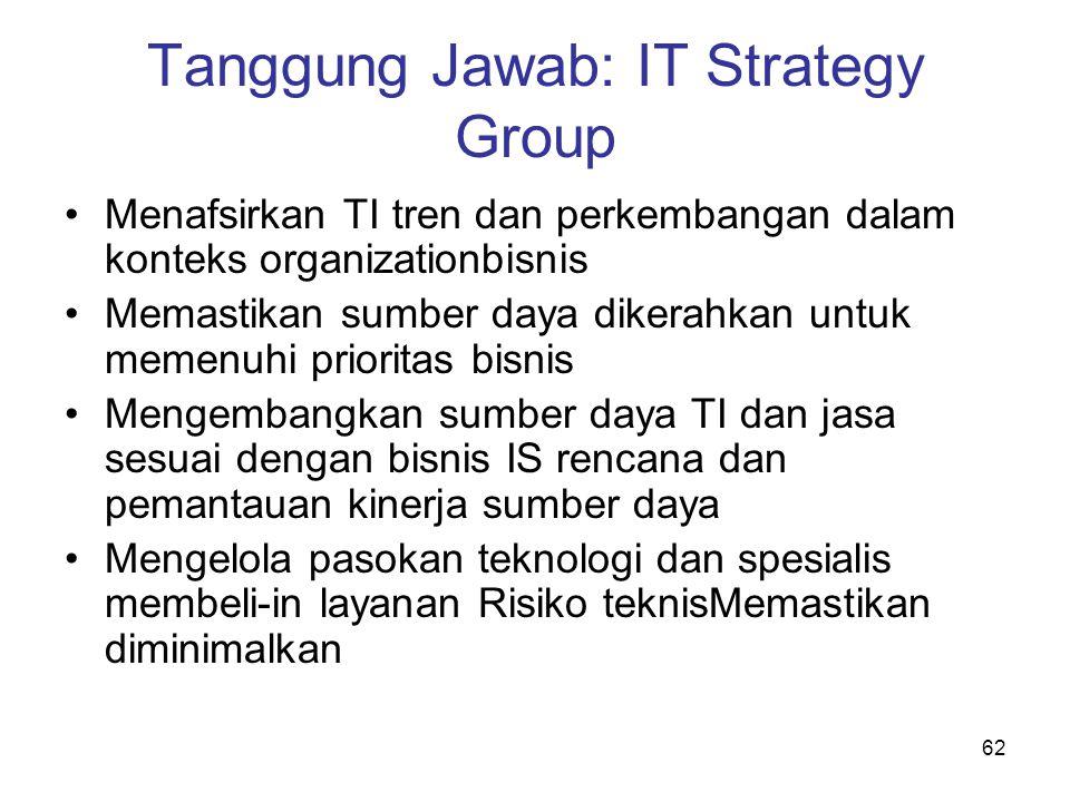 62 Tanggung Jawab: IT Strategy Group Menafsirkan TI tren dan perkembangan dalam konteks organizationbisnis Memastikan sumber daya dikerahkan untuk mem