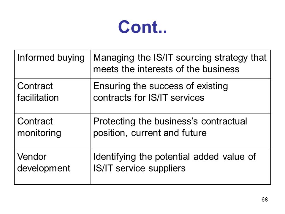 68 Cont.. Informed buyingManaging the IS/IT sourcing strategy that meets the interests of the business Contract facilitation Ensuring the success of e