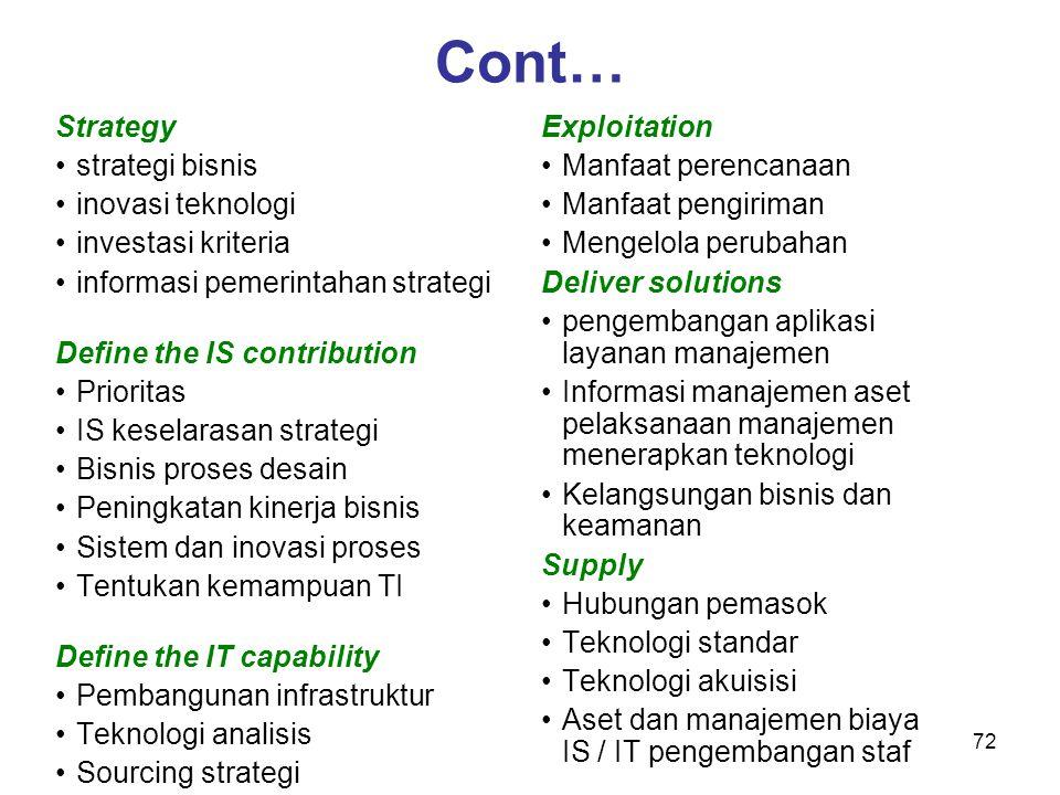 72 Cont… Strategy strategi bisnis inovasi teknologi investasi kriteria informasi pemerintahan strategi Define the IS contribution Prioritas IS keselar