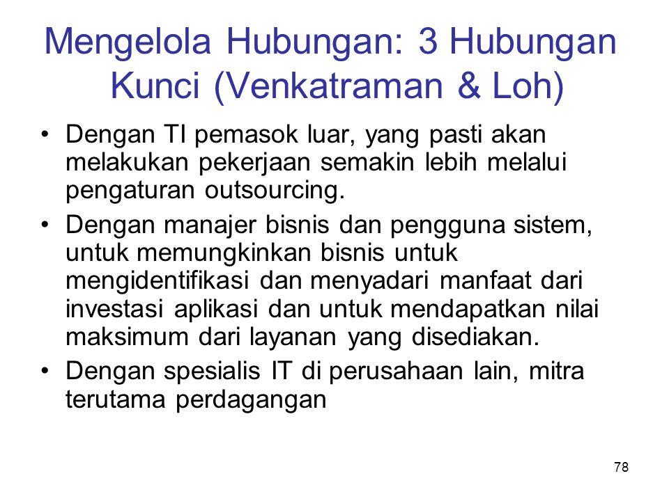 78 Mengelola Hubungan: 3 Hubungan Kunci (Venkatraman & Loh) Dengan TI pemasok luar, yang pasti akan melakukan pekerjaan semakin lebih melalui pengatur