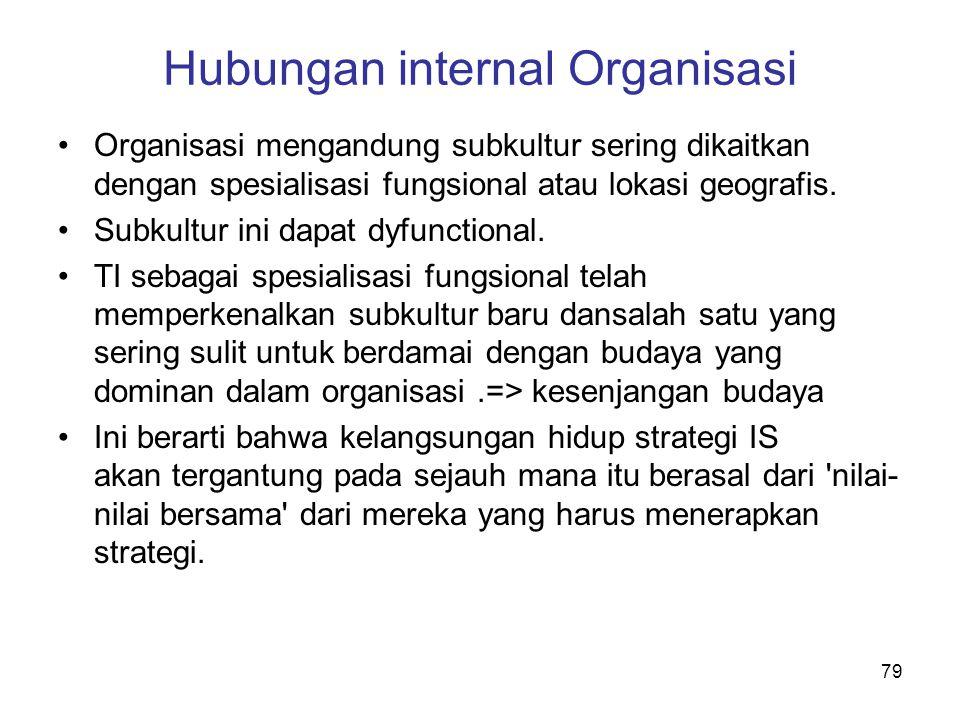79 Hubungan internal Organisasi Organisasi mengandung subkultur sering dikaitkan dengan spesialisasi fungsional atau lokasi geografis. Subkultur ini d