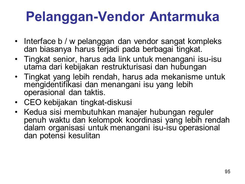 95 Pelanggan-Vendor Antarmuka Interface b / w pelanggan dan vendor sangat kompleks dan biasanya harus terjadi pada berbagai tingkat. Tingkat senior, h
