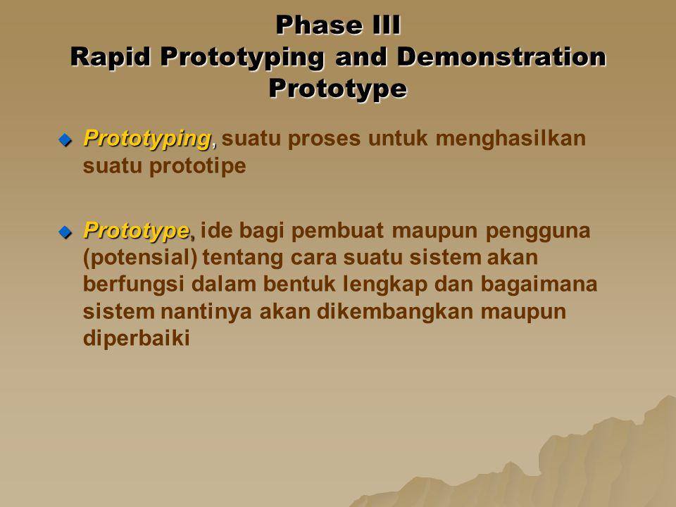 Phase III Rapid Prototyping and Demonstration Prototype  Prototyping,  Prototyping, suatu proses untuk menghasilkan suatu prototipe  Prototype,  P