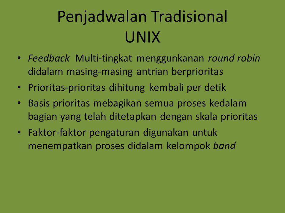 Penjadwalan Tradisional UNIX Feedback Multi-tingkat menggunkanan round robin didalam masing-masing antrian berprioritas Prioritas-prioritas dihitung k