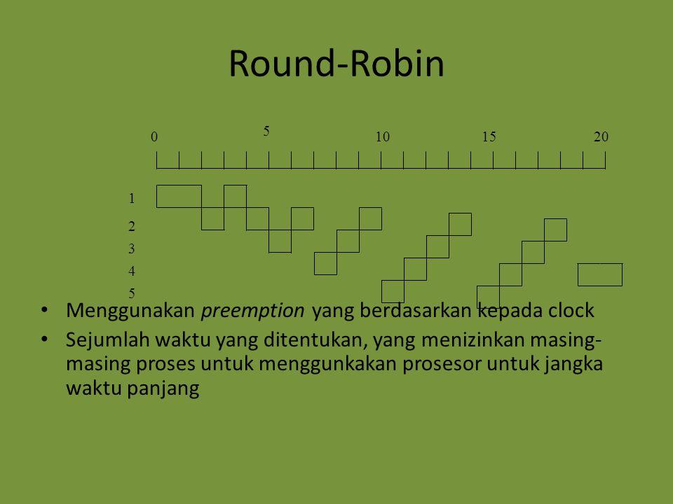 Round-Robin Interupsi Clock yang dihasilkan secara peridik dalam rentang waktu tertentu Ketika sebuah interupsi terjadi, proses yang sedang running ditempakan dalam antrian ready – Untuk job ready selanjutnya dipilih