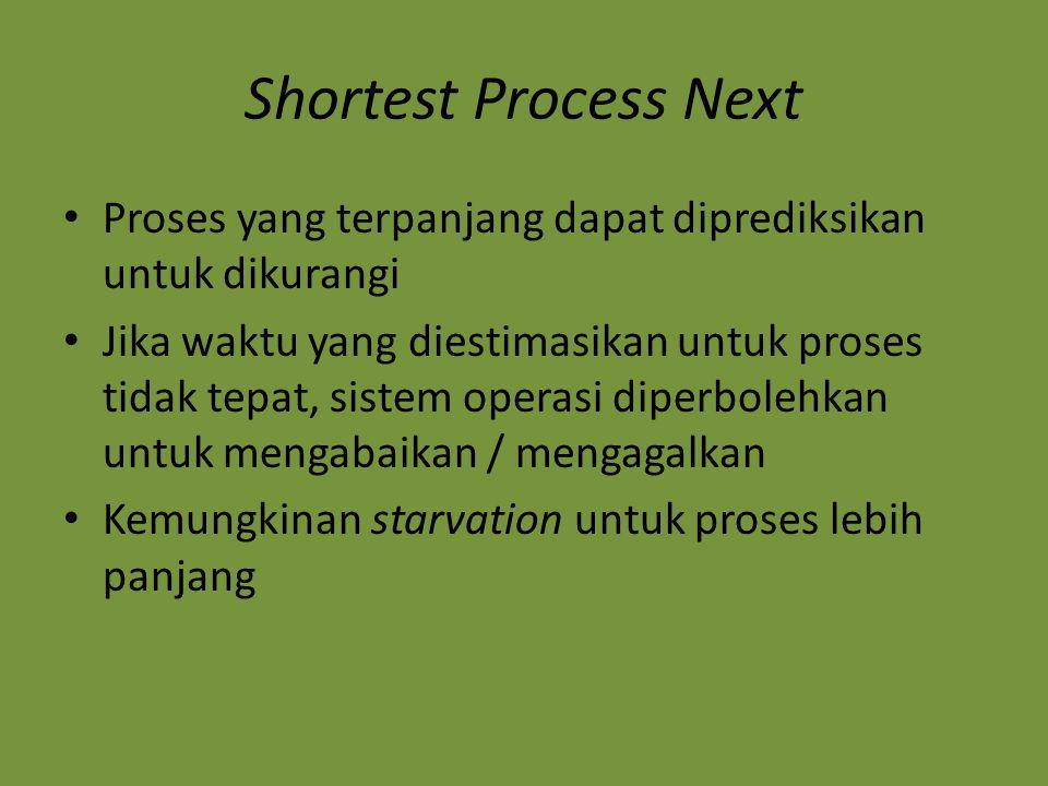 Shortest Process Next Proses yang terpanjang dapat diprediksikan untuk dikurangi Jika waktu yang diestimasikan untuk proses tidak tepat, sistem operas