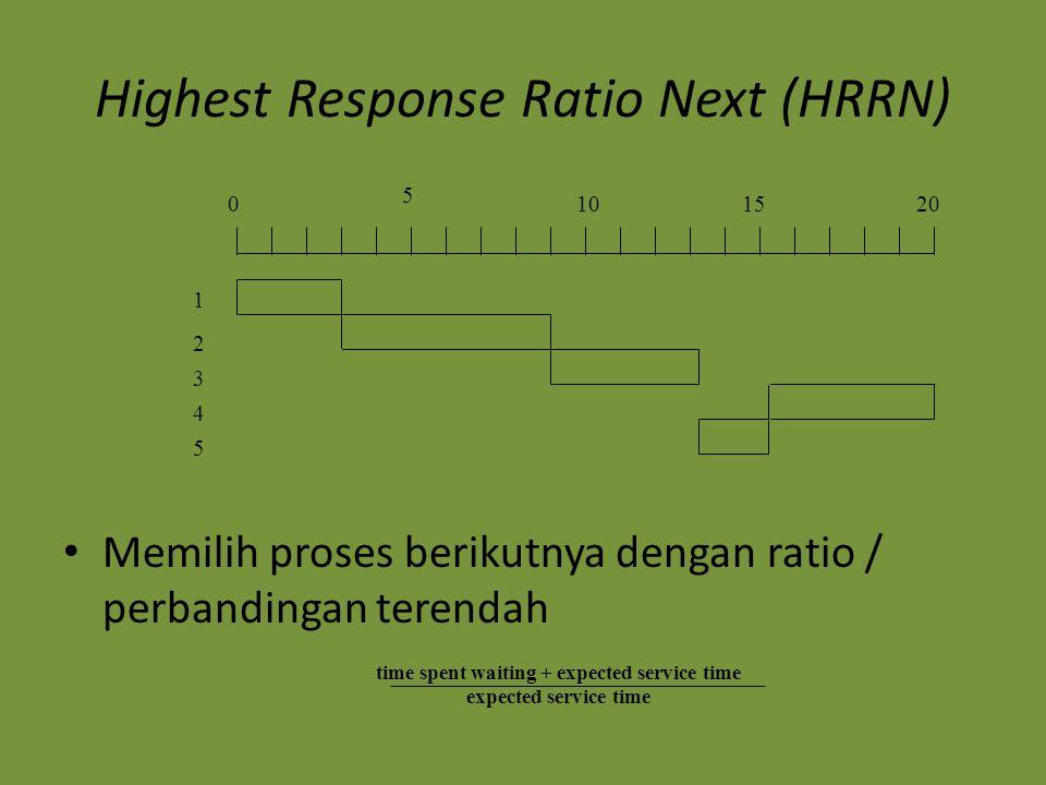 Highest Response Ratio Next (HRRN) Memilih proses berikutnya dengan ratio / perbandingan terendah time spent waiting + expected service time expected
