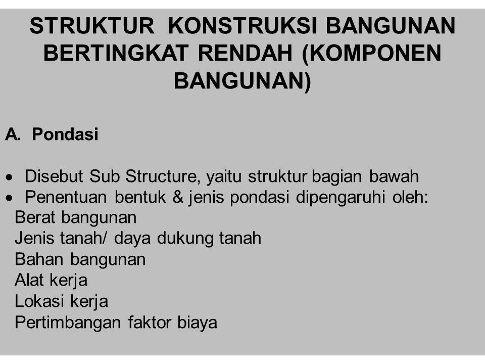 STRUKTUR KONSTRUKSI BANGUNAN BERTINGKAT RENDAH (KOMPONEN BANGUNAN) A. Pondasi  Disebut Sub Structure, yaitu struktur bagian bawah  Penentuan bentuk