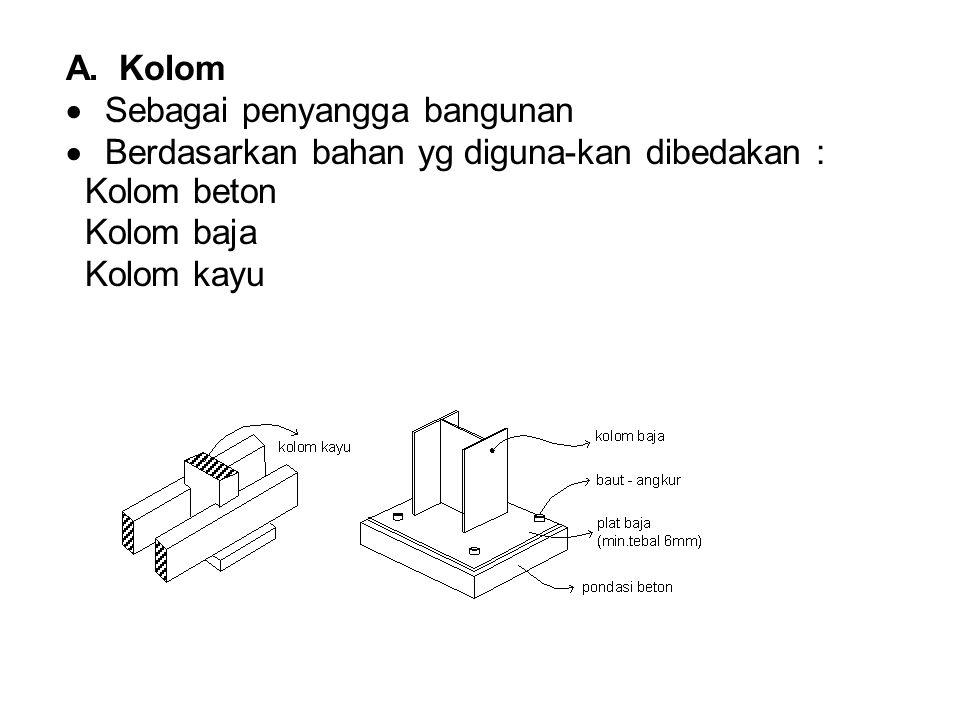 A. Kolom  Sebagai penyangga bangunan  Berdasarkan bahan yg diguna-kan dibedakan :  Kolom beton  Kolom baja  Kolom kayu