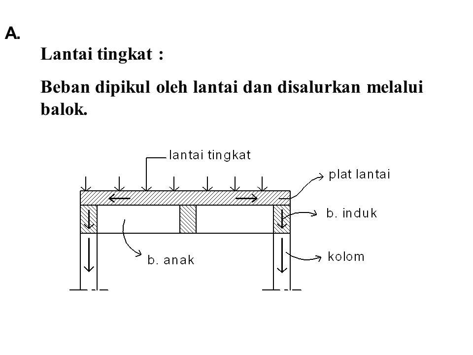 A. Lantai tingkat : Beban dipikul oleh lantai dan disalurkan melalui balok.