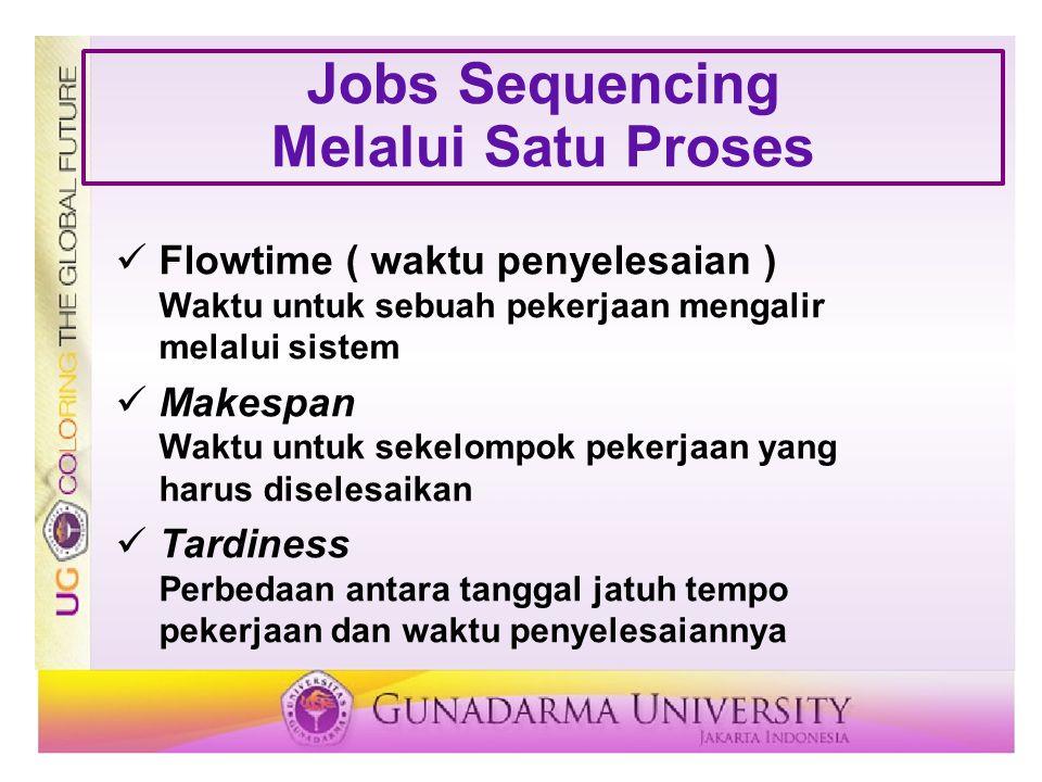 Jobs Sequencing Melalui Satu Proses Flowtime ( waktu penyelesaian ) Waktu untuk sebuah pekerjaan mengalir melalui sistem Makespan Waktu untuk sekelompok pekerjaan yang harus diselesaikan Tardiness Perbedaan antara tanggal jatuh tempo pekerjaan dan waktu penyelesaiannya