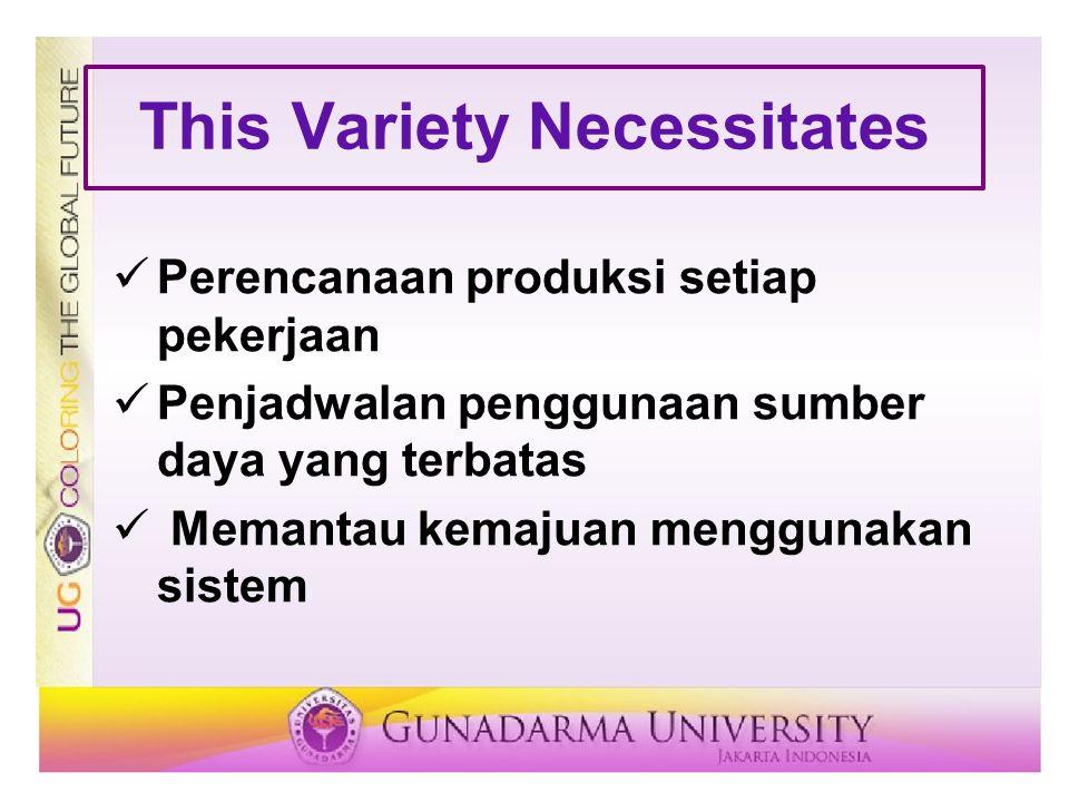 This Variety Necessitates Perencanaan produksi setiap pekerjaan Penjadwalan penggunaan sumber daya yang terbatas Memantau kemajuan menggunakan sistem