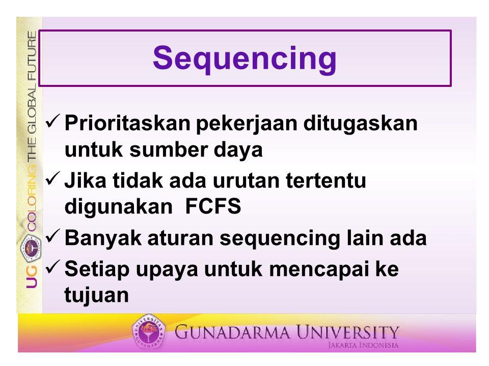 Sequencing Prioritaskan pekerjaan ditugaskan untuk sumber daya Jika tidak ada urutan tertentu digunakan FCFS Banyak aturan sequencing lain ada Setiap upaya untuk mencapai ke tujuan