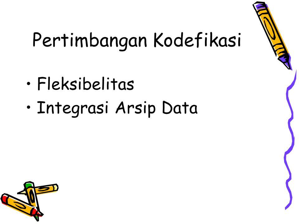 Jenis Kode Kode Numeris Kode Alfanumeris Implementasi : –Kode Baris –Kode berurutan –Kode Blok –Kode Hierarkis –Kode Desimal
