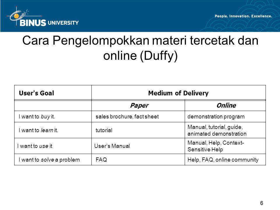 Cara Pengelompokkan materi tercetak dan online (Duffy) User's GoalMedium of Delivery Paper Online I want to buy it. sales brochure, fact sheetdemonstr