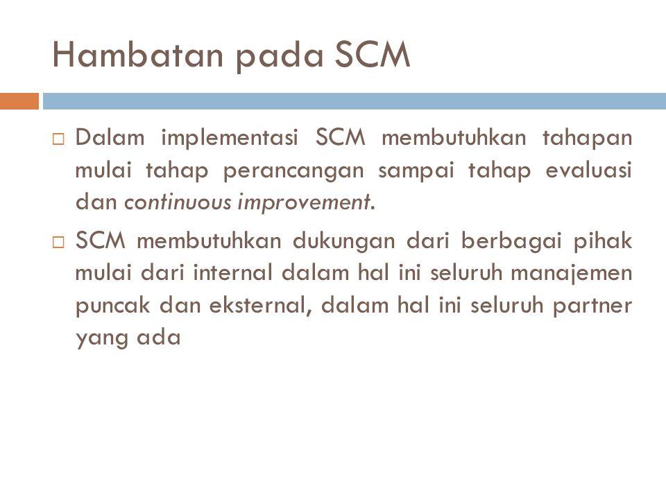 Hambatan pada SCM  Dalam implementasi SCM membutuhkan tahapan mulai tahap perancangan sampai tahap evaluasi dan continuous improvement.  SCM membutu