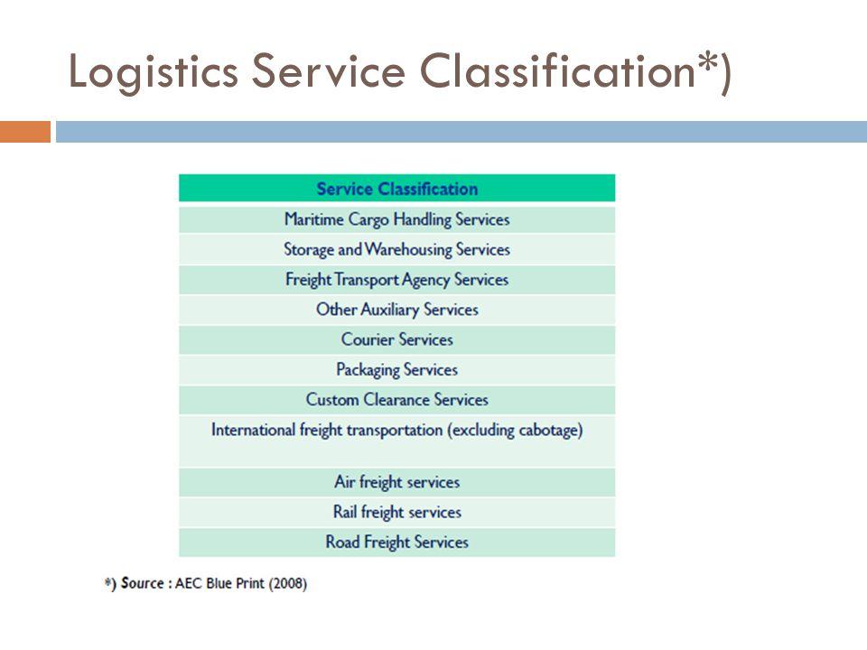 Logistics Service Classification*)