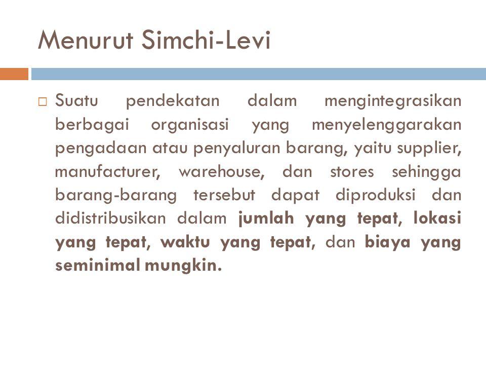 Menurut Simchi-Levi  Suatu pendekatan dalam mengintegrasikan berbagai organisasi yang menyelenggarakan pengadaan atau penyaluran barang, yaitu suppli
