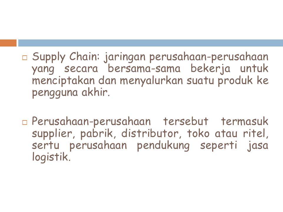  Supply Chain: jaringan perusahaan-perusahaan yang secara bersama-sama bekerja untuk menciptakan dan menyalurkan suatu produk ke pengguna akhir.  Pe