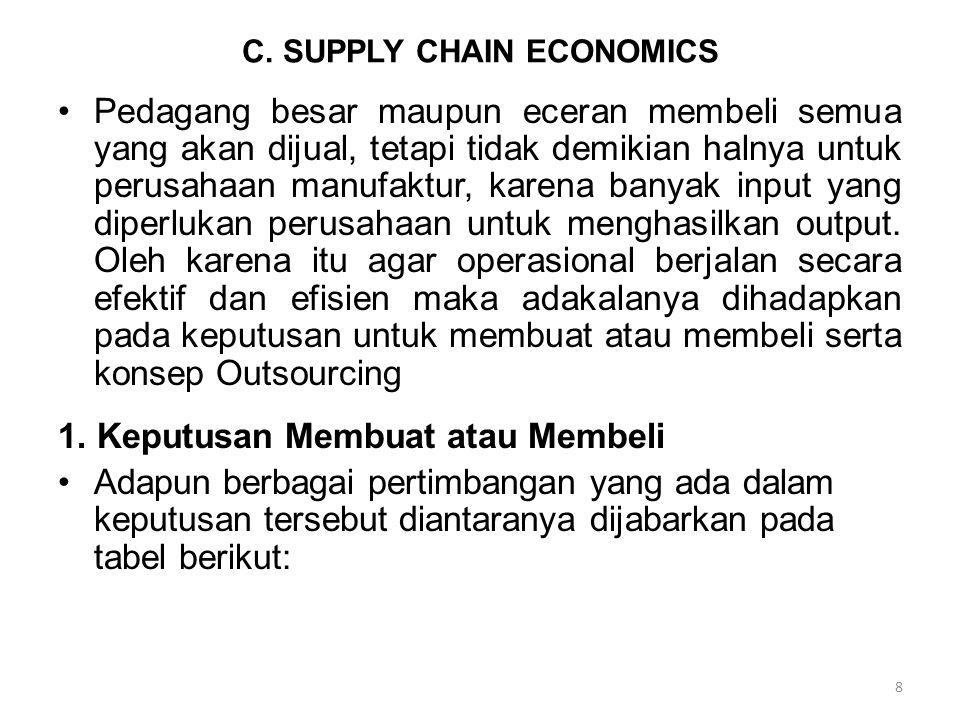 C. SUPPLY CHAIN ECONOMICS Pedagang besar maupun eceran membeli semua yang akan dijual, tetapi tidak demikian halnya untuk perusahaan manufaktur, karen