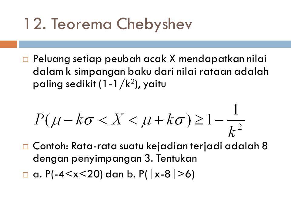 12. Teorema Chebyshev  Peluang setiap peubah acak X mendapatkan nilai dalam k simpangan baku dari nilai rataan adalah paling sedikit (1-1/k 2 ), yait