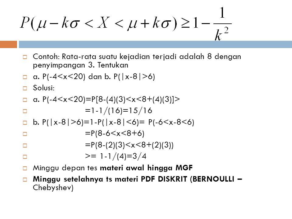  Contoh: Rata-rata suatu kejadian terjadi adalah 8 dengan penyimpangan 3. Tentukan  a. P(-4 6)  Solusi:  a. P(-4  =1-1/(16)=15/16  b. P(|x-8|>6)