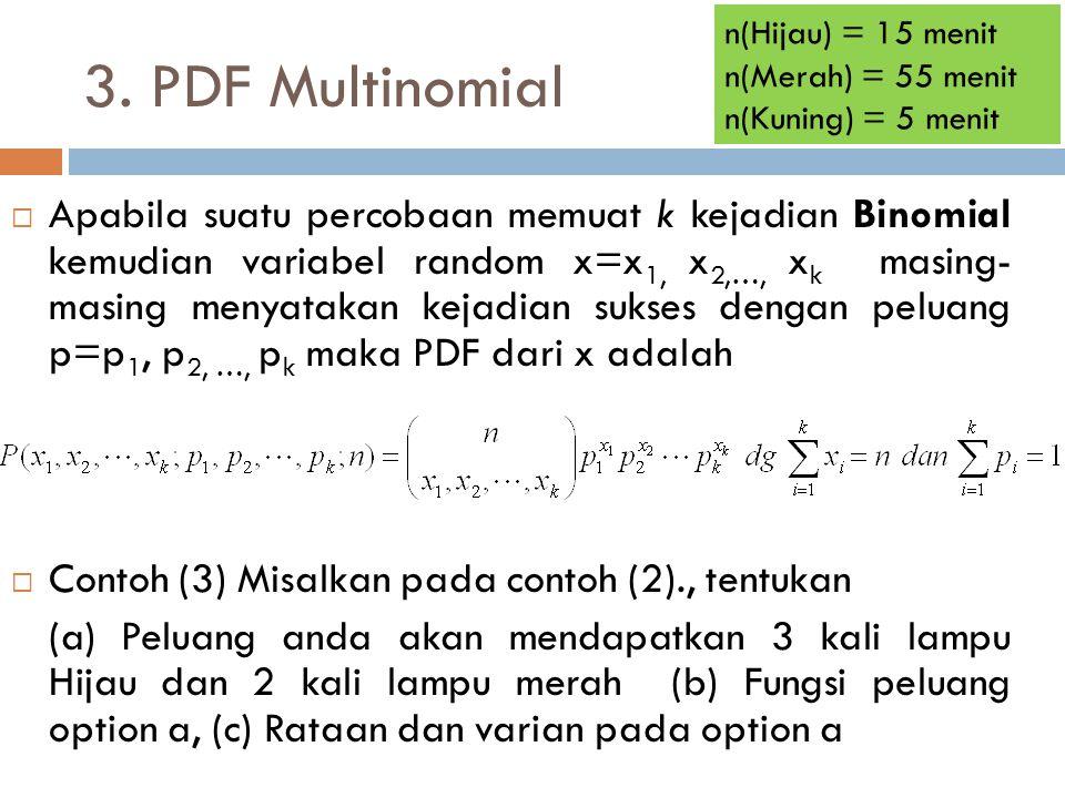 3. PDF Multinomial  Apabila suatu percobaan memuat k kejadian Binomial kemudian variabel random x=x 1, x 2,…, x k masing- masing menyatakan kejadian